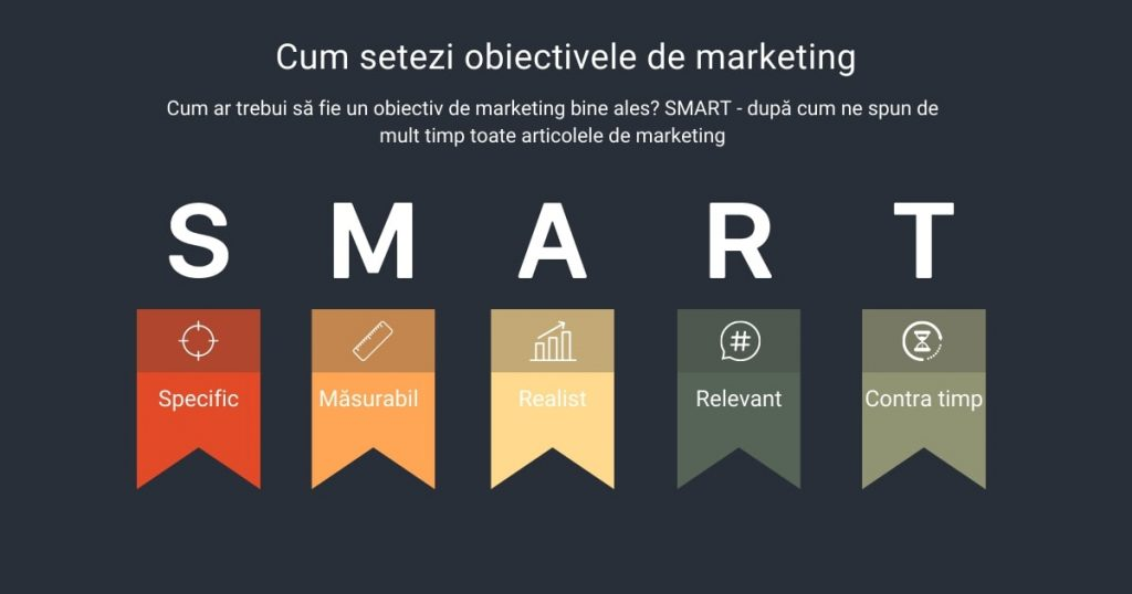 infografic obiective de marketing smart