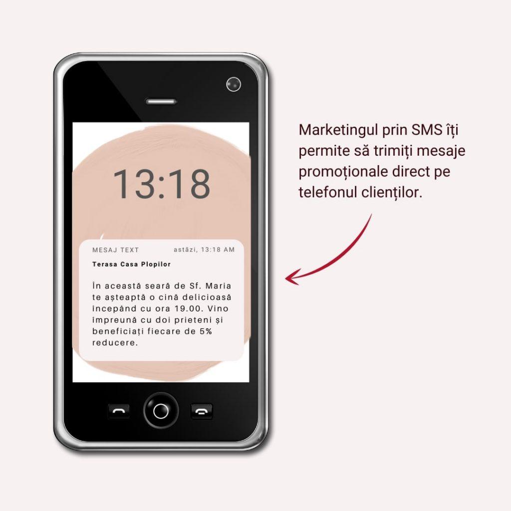 telefon mesaj de marketing prin sms